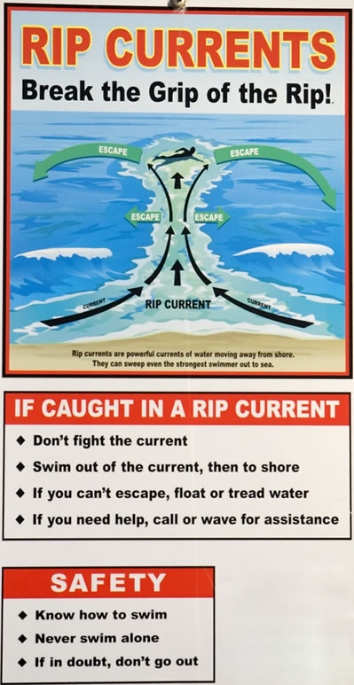 Rip current